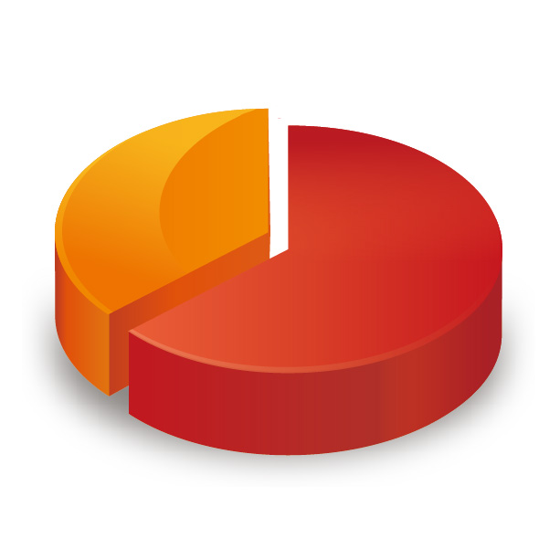M字ハゲとO字ハゲがAGAの約65%